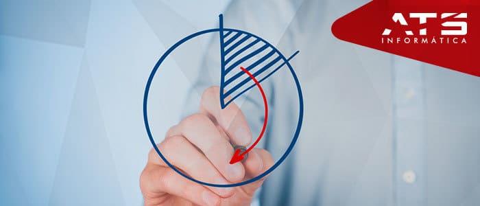 Entenda a Curva ABC como instrumento para análise de estoque